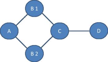 img workflow - Wie erstelle ich einen Workflow für eine Posteingangsbearbeitung?