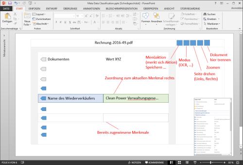 amagno mock up powerpoint - Wie findet Softwareentwicklung bei AMAGNO statt?