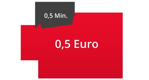 digital 5 - Digitaler Rechnungsworkflow - Fluch oder Segen?