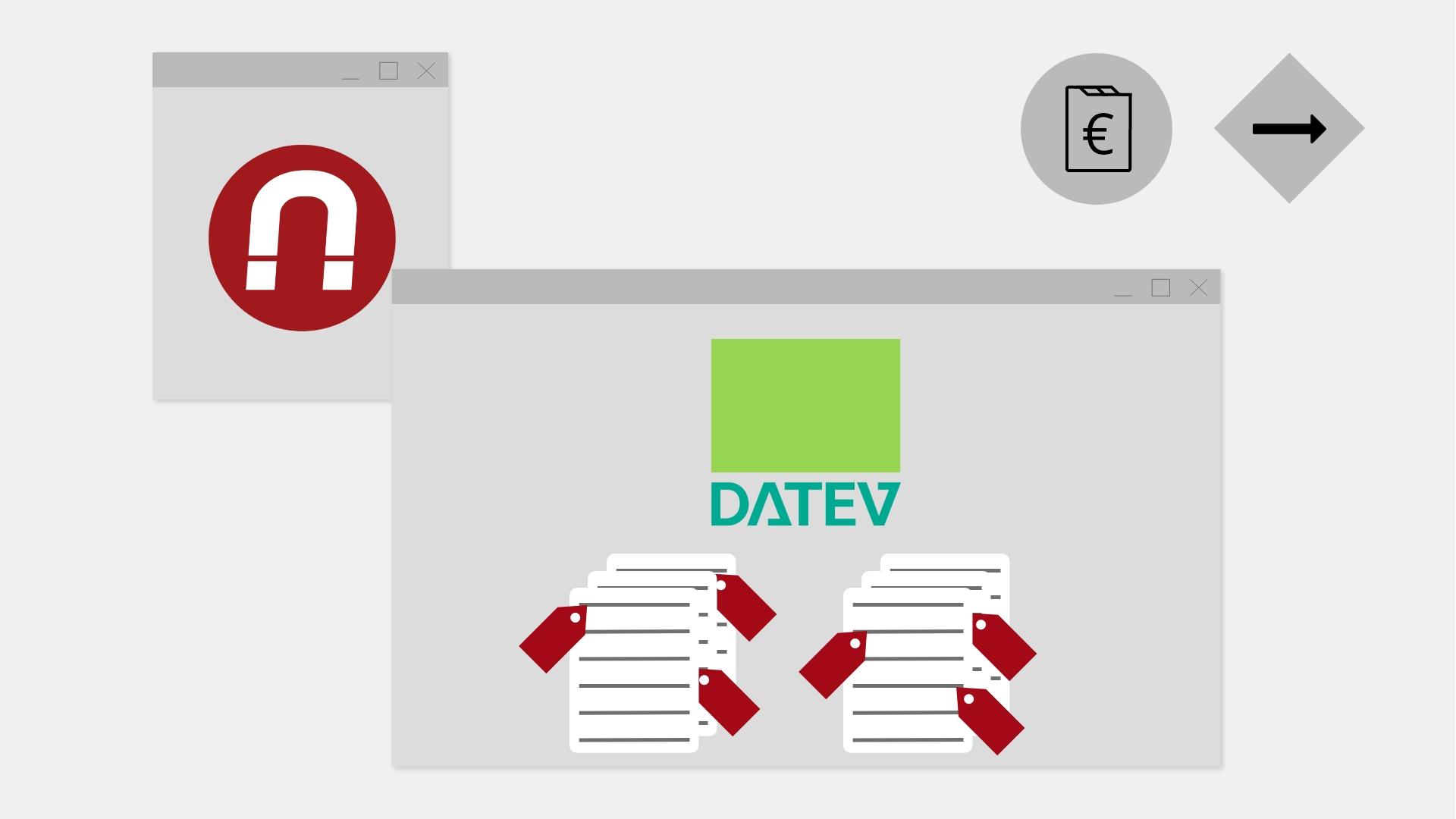 DATEV UO - Schnittstelle DATEV Unternehmen Online